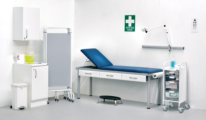 The importance of CQC compliant medical furniture in healthcare
